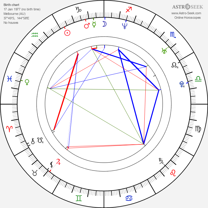 Leigh Whannell - Astrology Natal Birth Chart