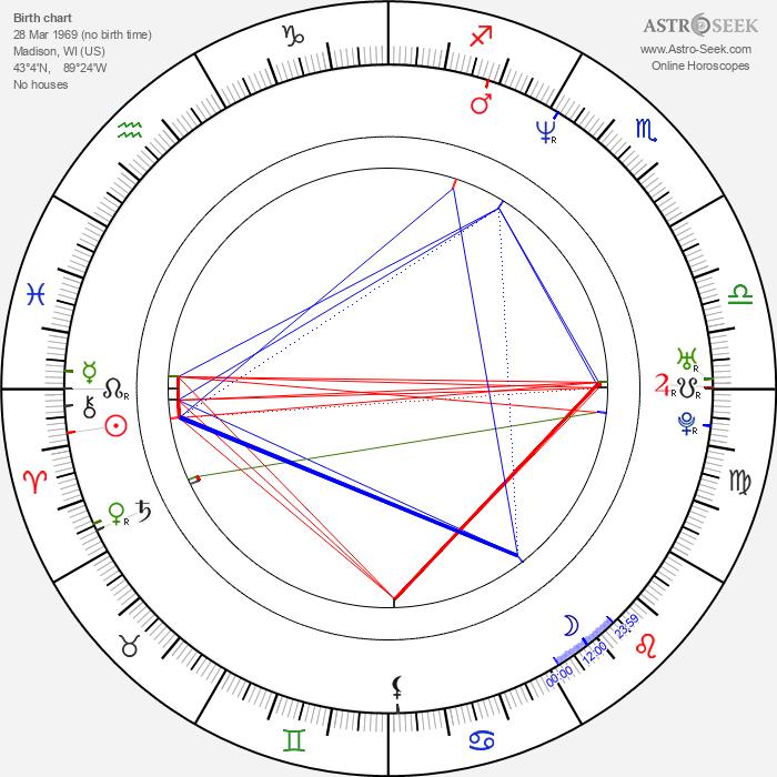 Leigh Zimmerman - Astrology Natal Birth Chart