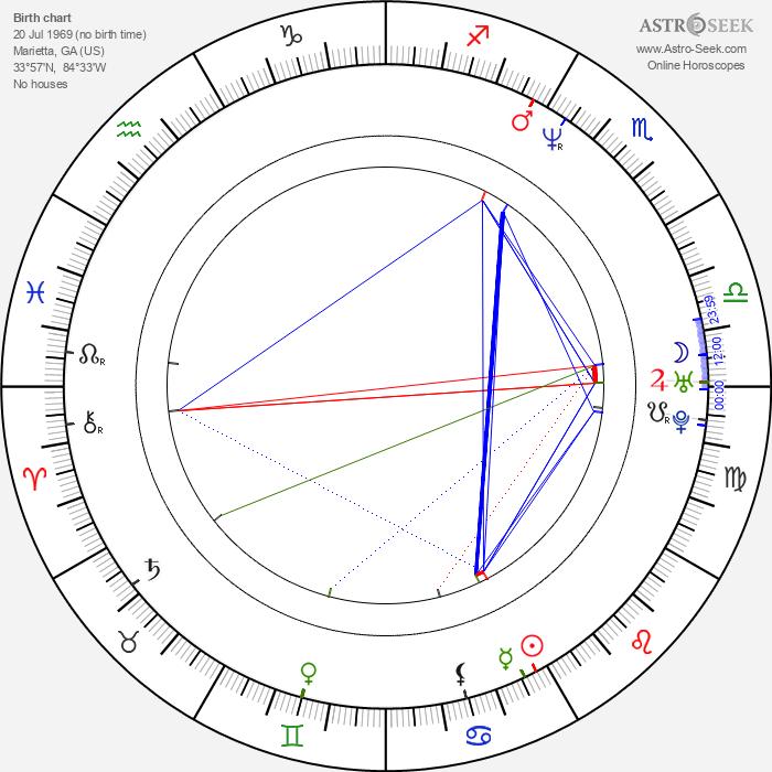 Leighanne Littrell - Astrology Natal Birth Chart