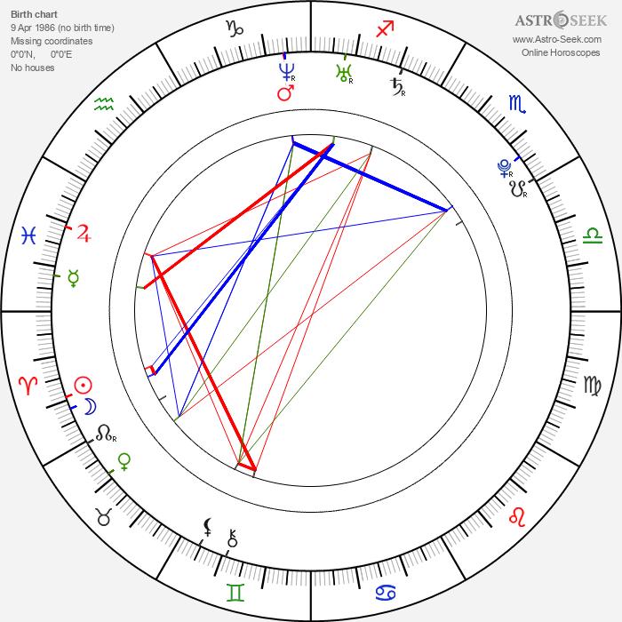 Leighton Meester - Astrology Natal Birth Chart
