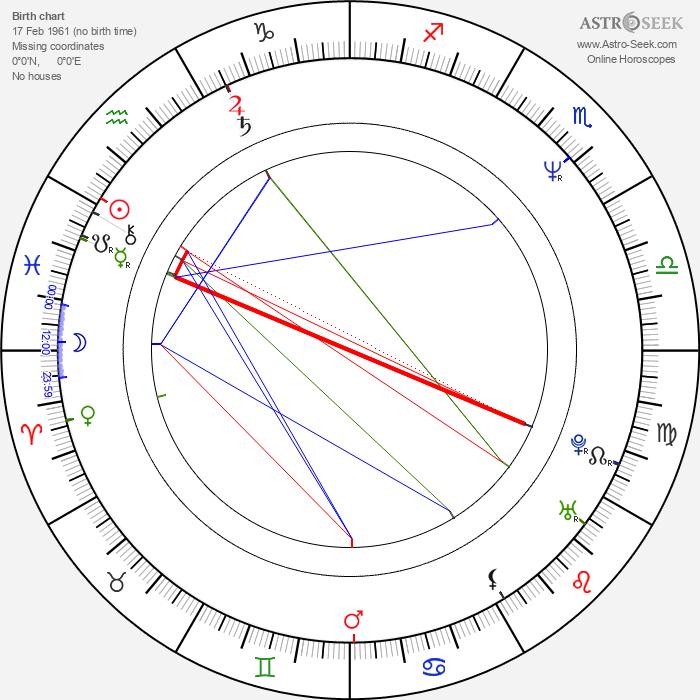 Leija Kurkvaara - Astrology Natal Birth Chart