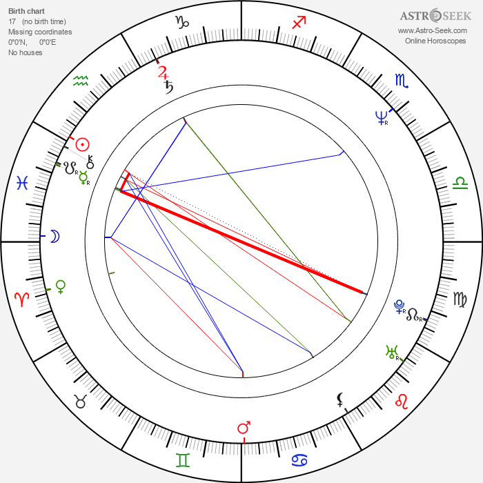 Leija Kurkvaara - Astrology Natal Birth Chart