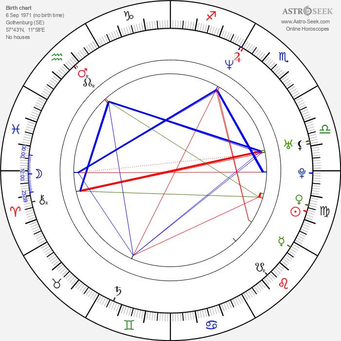 Leila K. - Astrology Natal Birth Chart