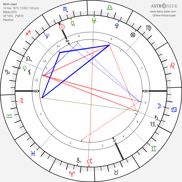 Leyre Berrocal - Astrology Natal Birth Chart