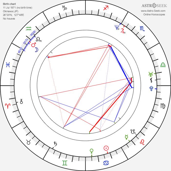 Leisha Hailey - Astrology Natal Birth Chart