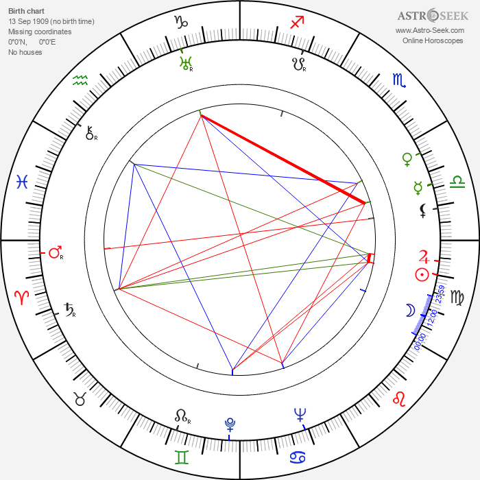 Leith Stevens - Astrology Natal Birth Chart