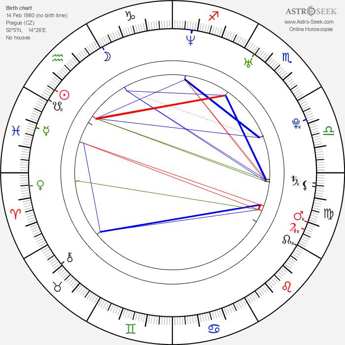 Lejla Abbasová - Astrology Natal Birth Chart