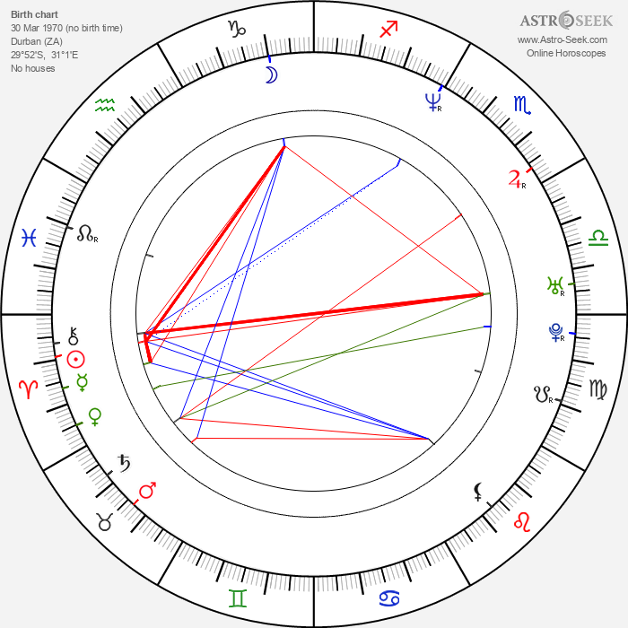 Leleti Khumalo - Astrology Natal Birth Chart