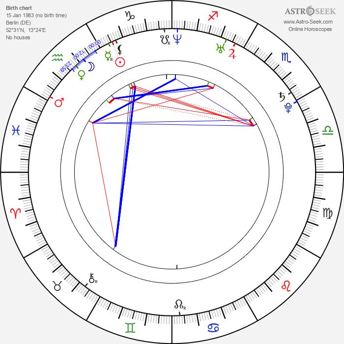 Lena Lauzemis - Astrology Natal Birth Chart