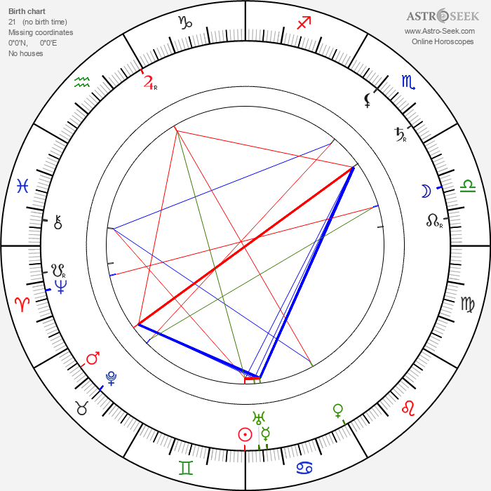 Lena Rice - Astrology Natal Birth Chart