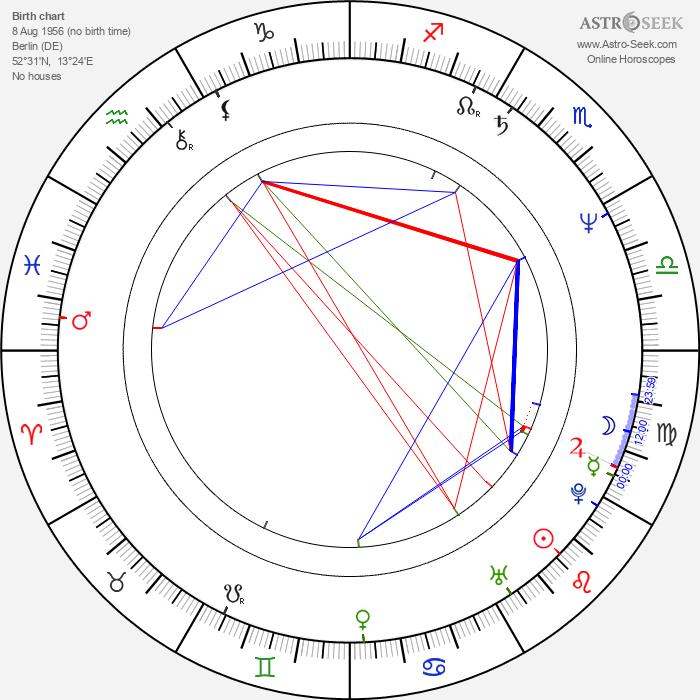 Lena Stolze - Astrology Natal Birth Chart