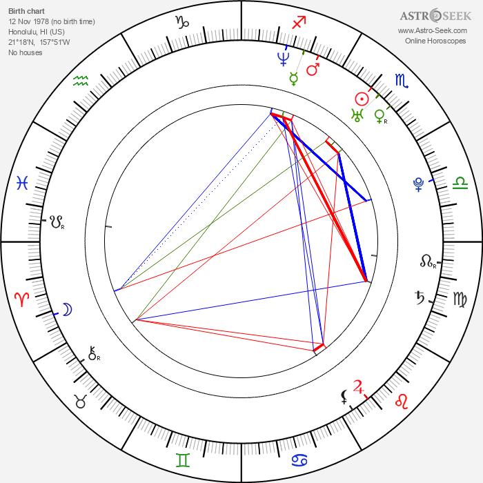 Lena Yada - Astrology Natal Birth Chart