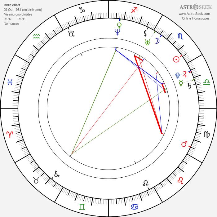 Lene Alexandra - Astrology Natal Birth Chart