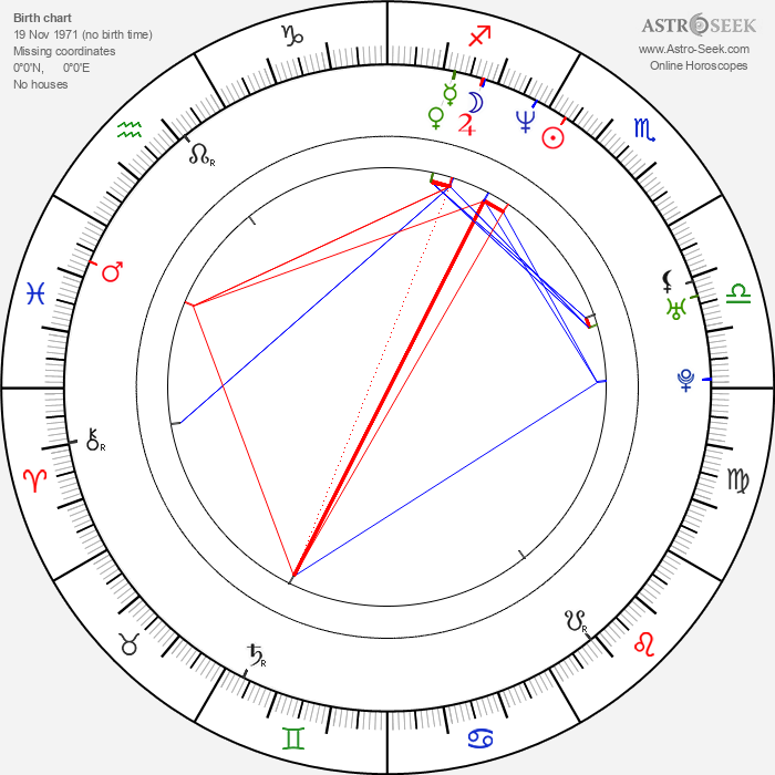 Lene Elise Bergum - Astrology Natal Birth Chart
