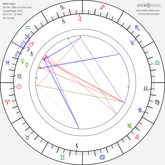 Lene Kaaberbøl - Astrology Natal Birth Chart