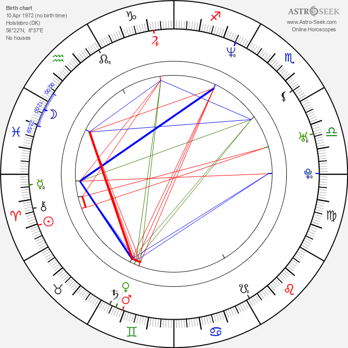 Lene Maria Christensen - Astrology Natal Birth Chart