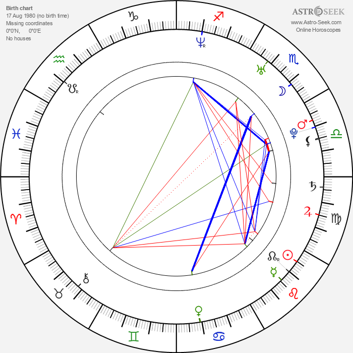 Lene Marlin - Astrology Natal Birth Chart