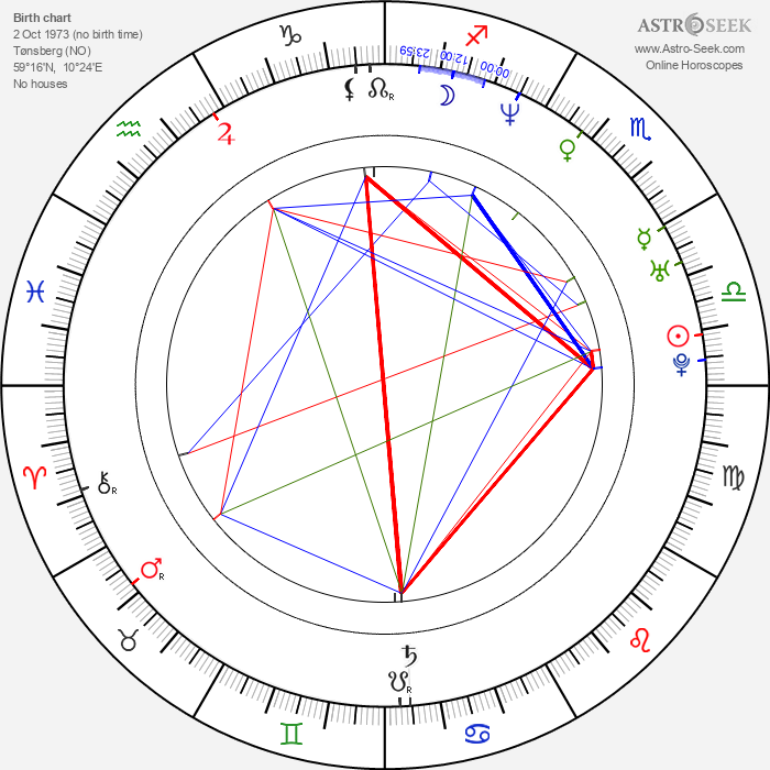 Lene Nystrøm - Astrology Natal Birth Chart
