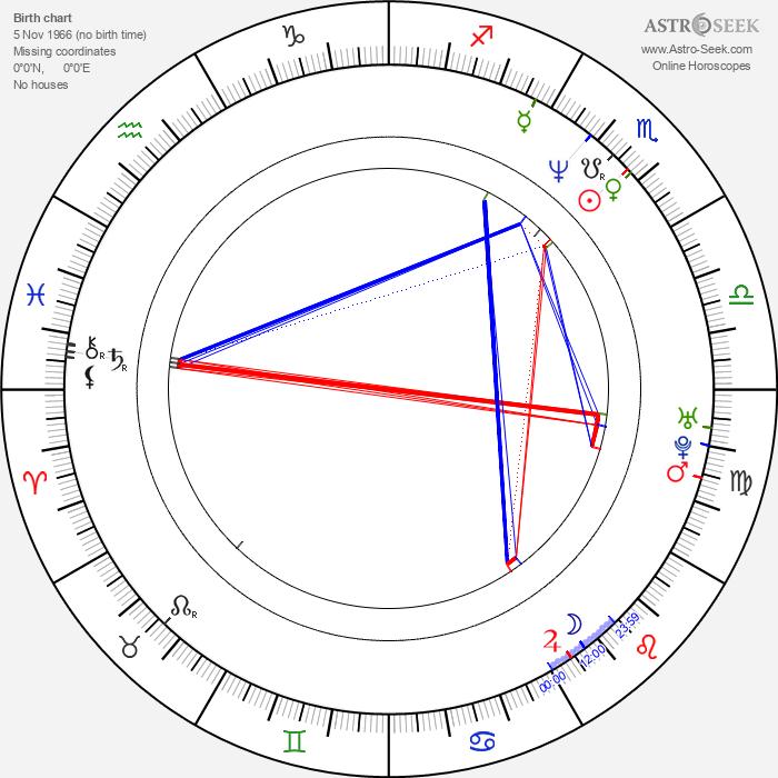Leni Parker - Astrology Natal Birth Chart