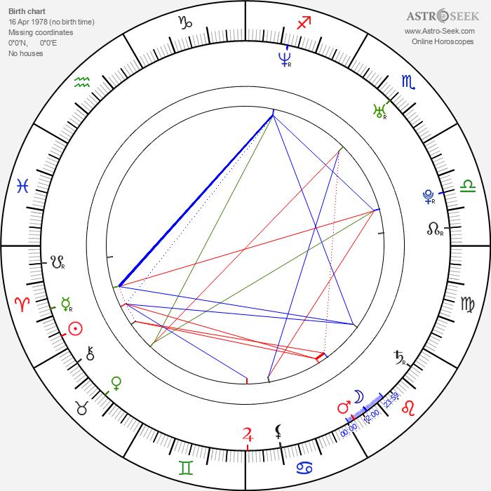Lenka Honzáková - Astrology Natal Birth Chart