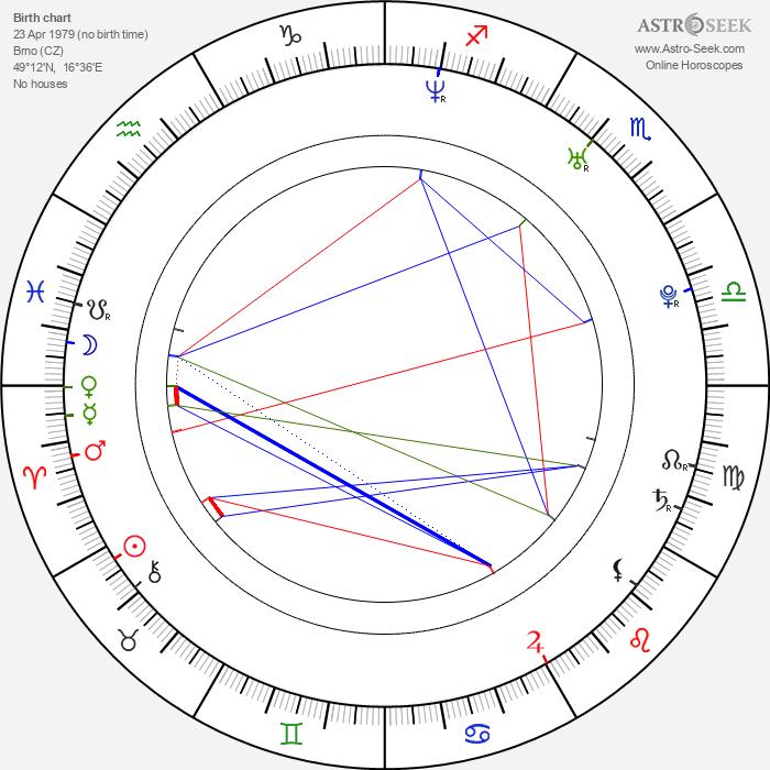Lenka Janíková - Astrology Natal Birth Chart