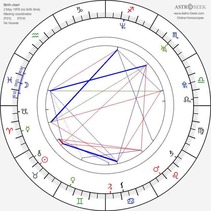 Lenka Jelinková - Astrology Natal Birth Chart