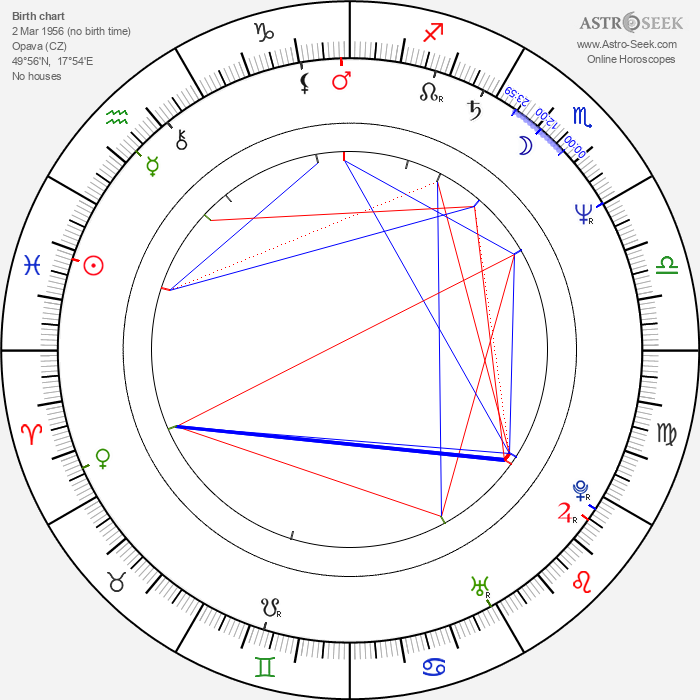 Lenka Kořínková - Astrology Natal Birth Chart