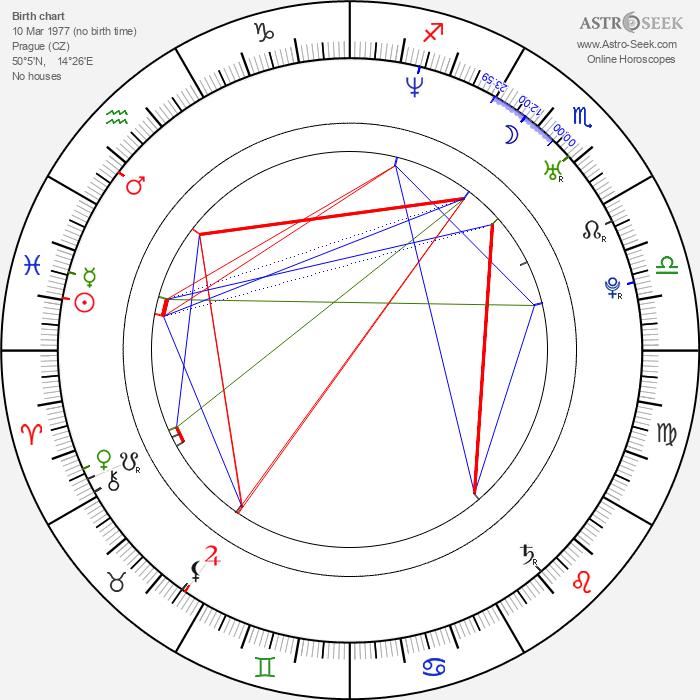 Lenka Krobotová - Astrology Natal Birth Chart