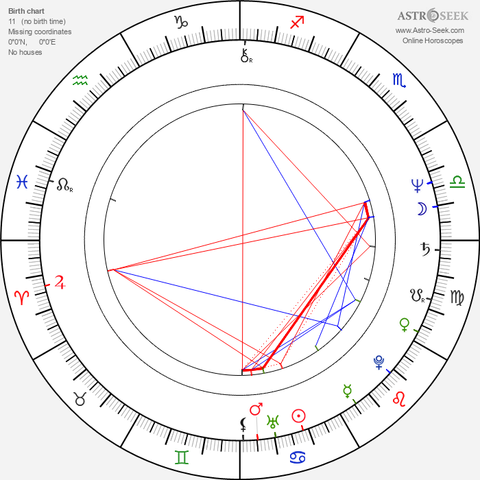 Lenka Machoninová - Astrology Natal Birth Chart