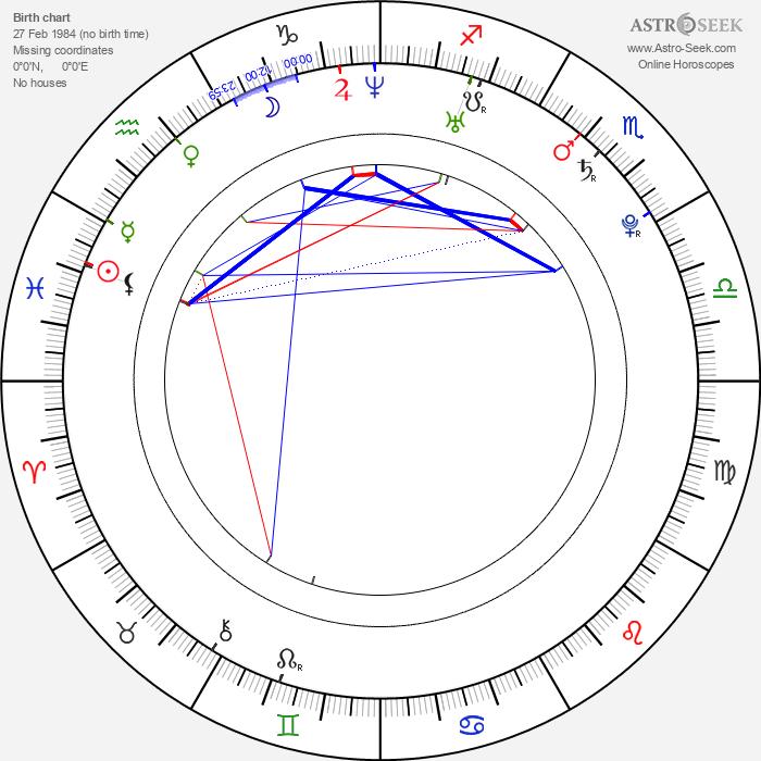 Lenka Olbertová - Astrology Natal Birth Chart