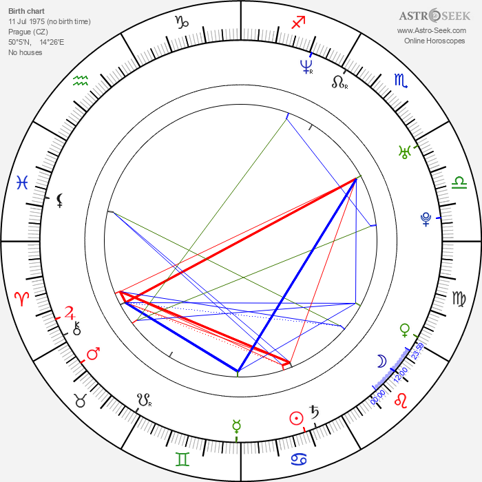 Lenka Plačková - Astrology Natal Birth Chart