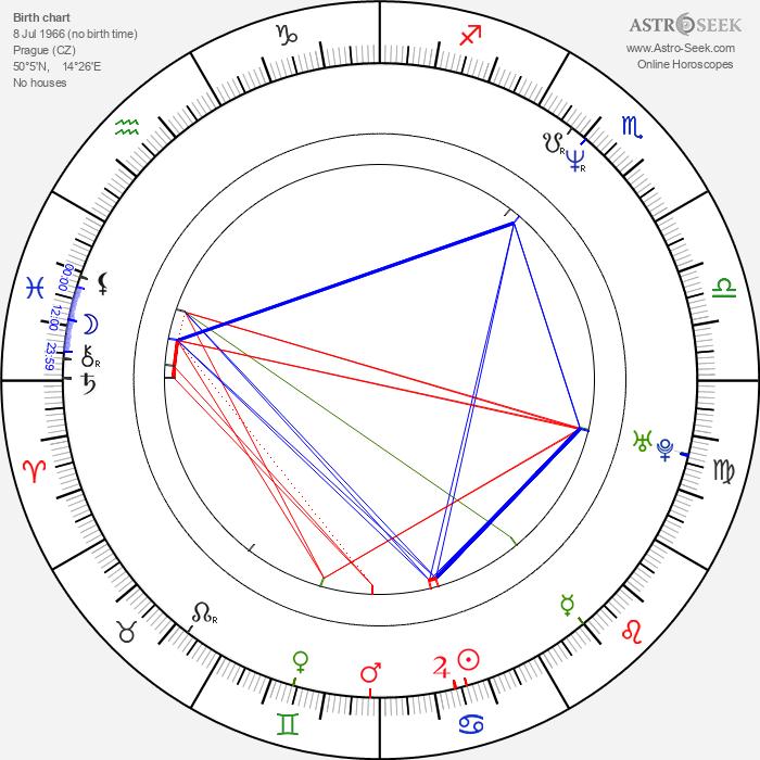 Lenka Slepičková-Hornová - Astrology Natal Birth Chart