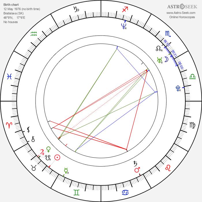 Lenka Šóošová - Astrology Natal Birth Chart