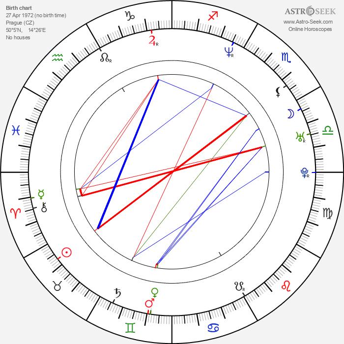 Lenka Vlasáková - Astrology Natal Birth Chart