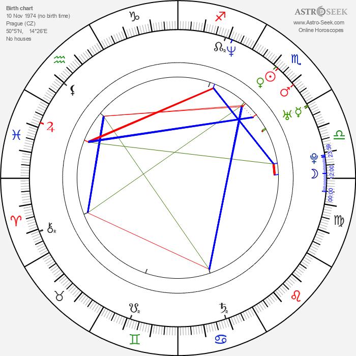 Lenka Voldřichová - Astrology Natal Birth Chart