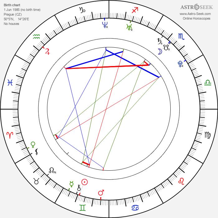 Lenka Zahradnická - Astrology Natal Birth Chart