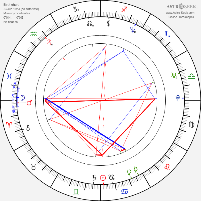 Lenka Zbranková - Astrology Natal Birth Chart