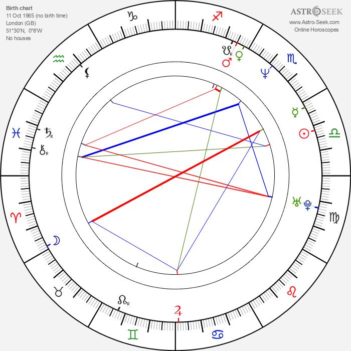 Lennie James - Astrology Natal Birth Chart