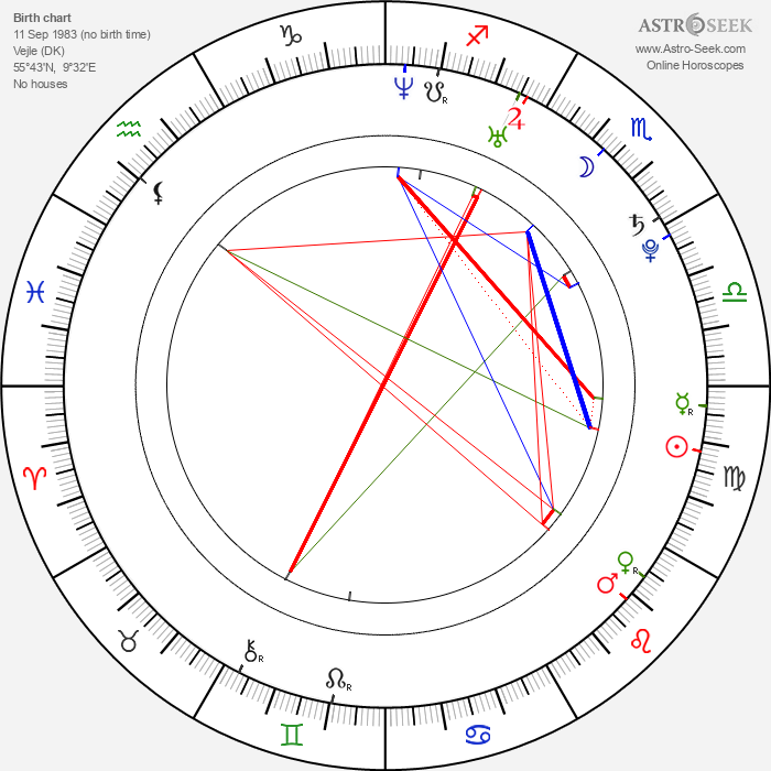 Lennie Overgaard - Astrology Natal Birth Chart