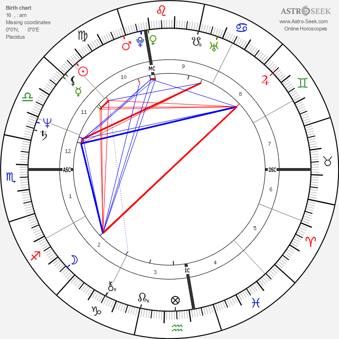 Lenny Clarke - Astrology Natal Birth Chart