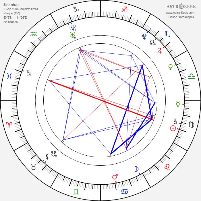 Lenny Filipová - Astrology Natal Birth Chart