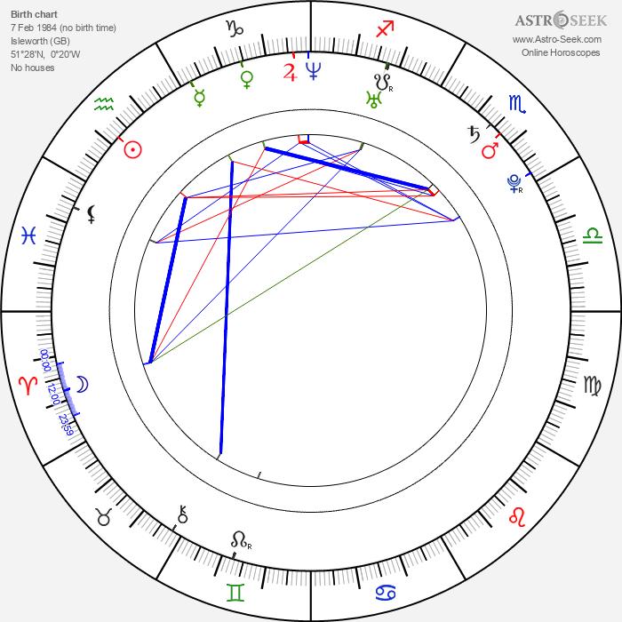Lenny Pidgeley - Astrology Natal Birth Chart