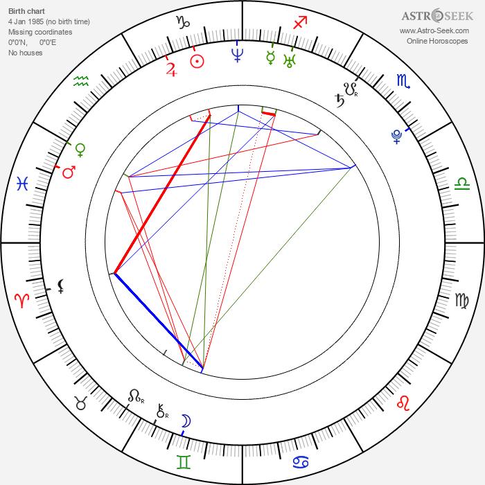 Lenora Crichlow - Astrology Natal Birth Chart