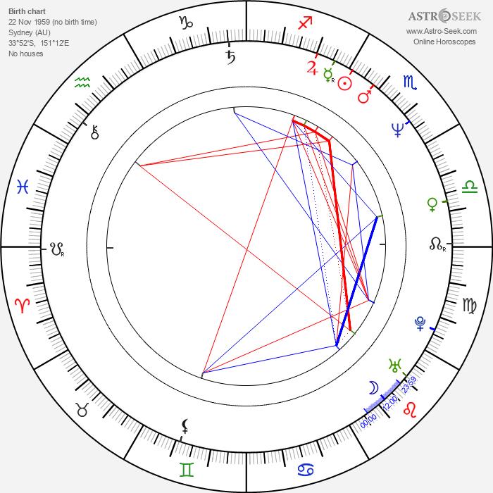 Lenore Zann - Astrology Natal Birth Chart