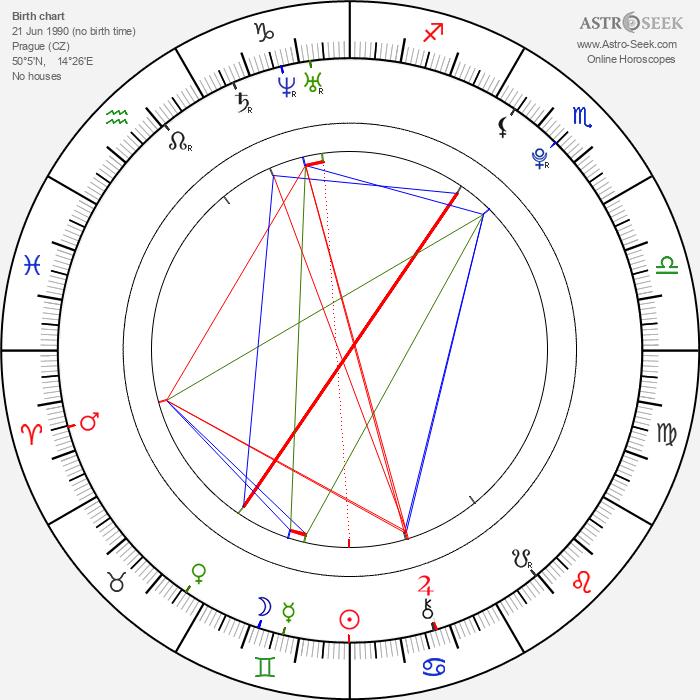 Leo Beránek - Astrology Natal Birth Chart