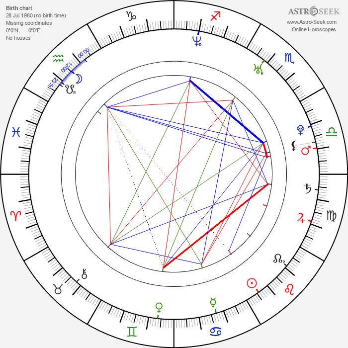 Leo Houlding - Astrology Natal Birth Chart