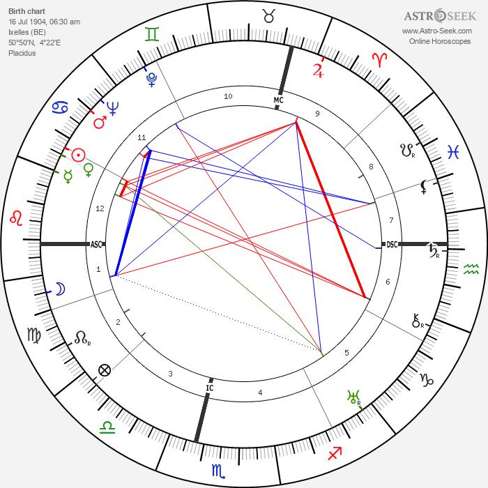 Leo Joseph Suenens - Astrology Natal Birth Chart