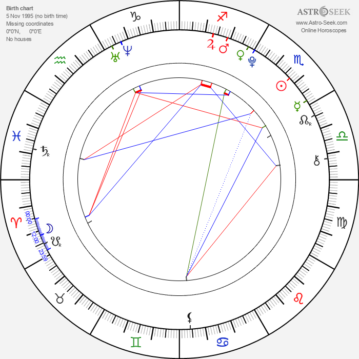 Léo Legrand - Astrology Natal Birth Chart