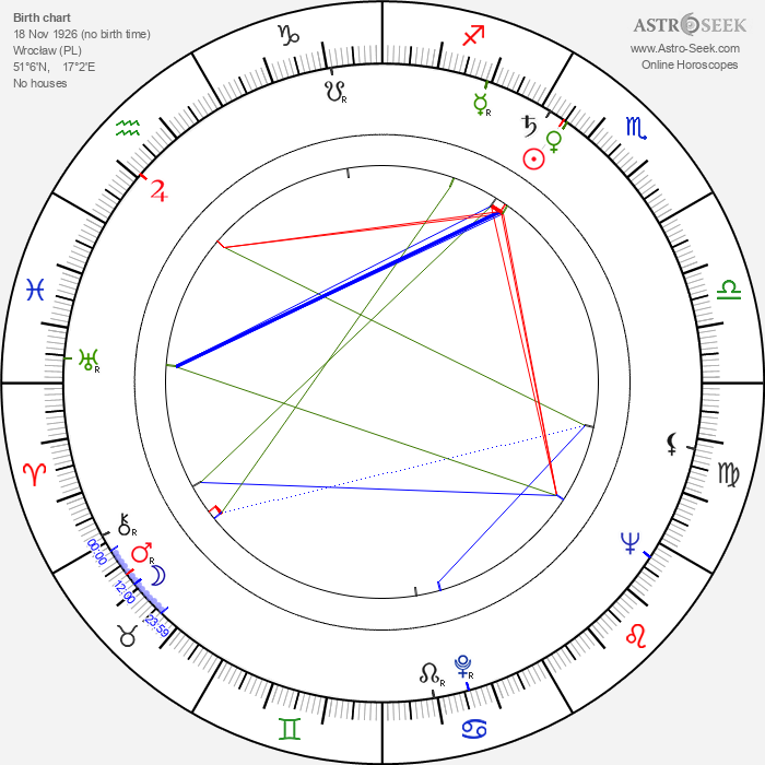 Leo Lehmann - Astrology Natal Birth Chart