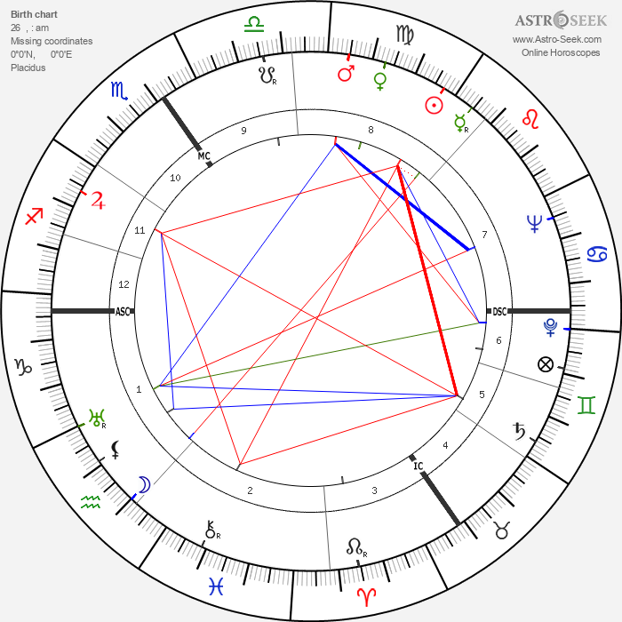 Léo Marjane - Astrology Natal Birth Chart